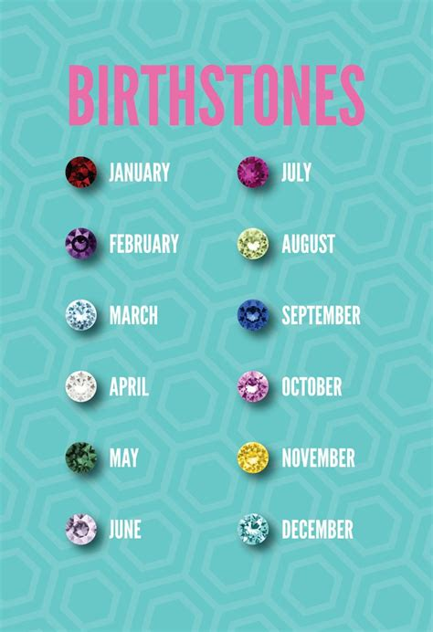 Origami Owl Australia - charts birthstones charms birthstones and