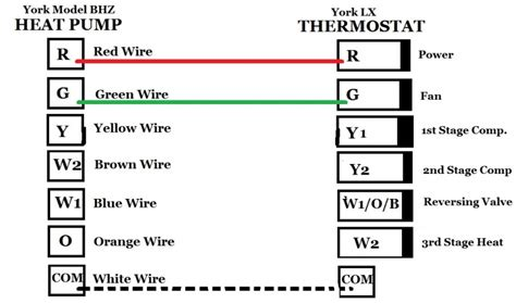 wire thermostat wiring color diagram get free image