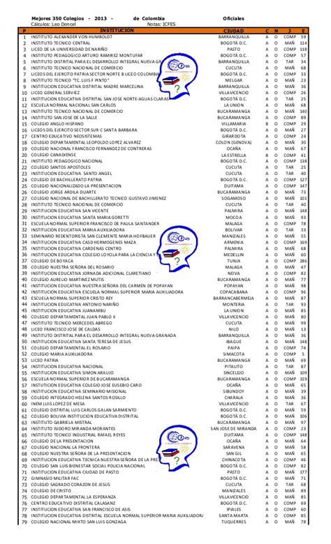 Calendario A Colegios Listado Y Directorio Oficial Los Mejores Colegios Privados