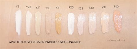 Makeup Forever Cover make up for ultra hd concealer the look book