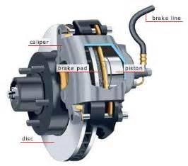Brake System Lakta I