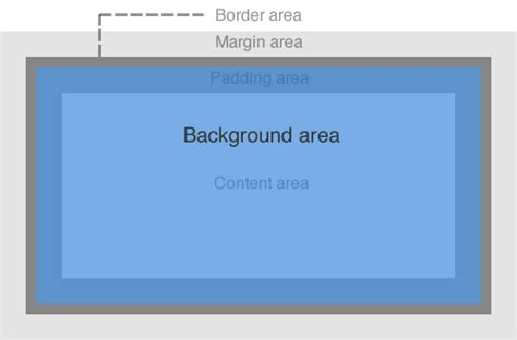 css background color none css background web education community