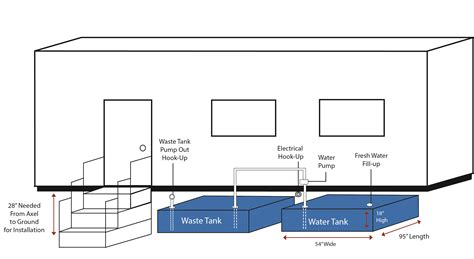diagram of house plumbing mobile home sewer diagram pictures to pin on