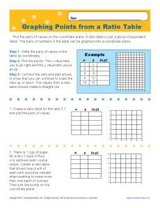 Graphing points from a ratio table 6th grade ratio worksheets