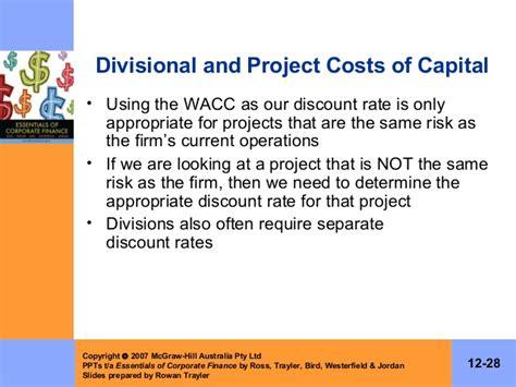 Imputation Credit Formula chap 12 cost of capital