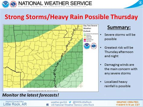 national weather service graphic detailing chances for