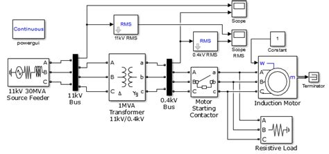 induction motor in simulink a comprehensive modeling and simulation of power quality disturbances using matlab simulink