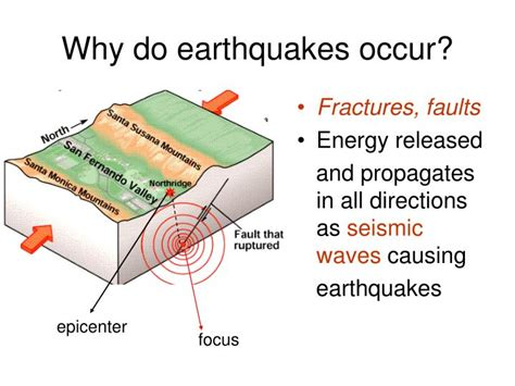 earthquake occur ppt geog 1011 landscapes and water fall 2005 adina