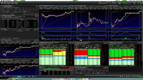 best day trading etrade pro multi monitor setup for day trading