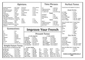 improve your word mat resources