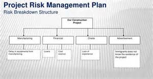 risk management plan template risk management plan template cyberuse