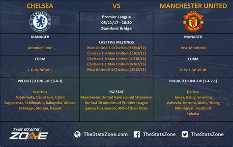 chelsea manchester united premier league in focus chelsea vs manchester united