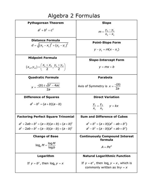 algebra and geometry formulas sheet 1000 images about school on