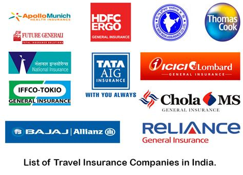 Online Travel Insurance Companies in India   2015 Reviews