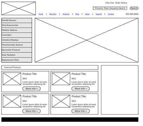 difference  mock  prototype  wireframe user experience stack exchange