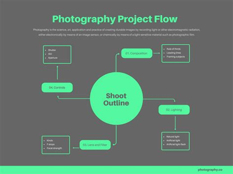 flowchart design free flowchart maker design custom flowcharts in canva