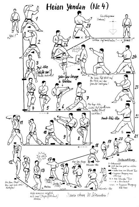 gambar karate kata muhammad anwari