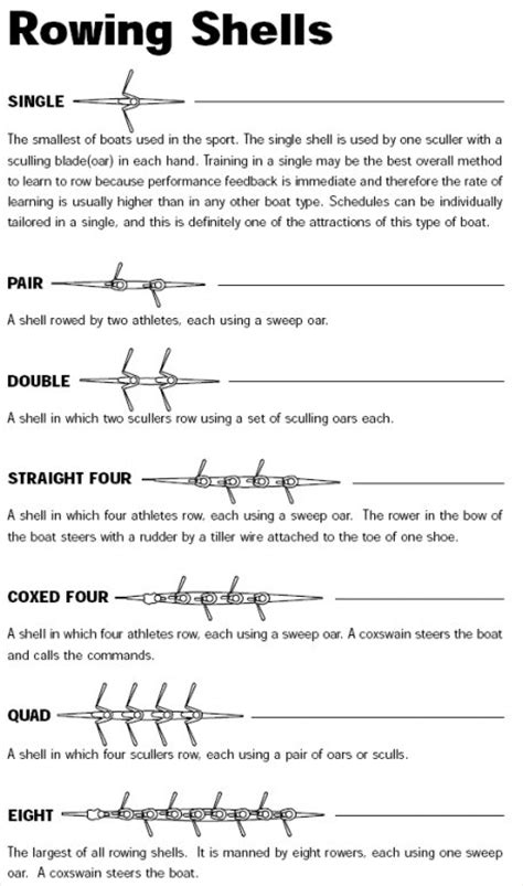 boat terms crew rowing terms oregon rowing unlimited pdx