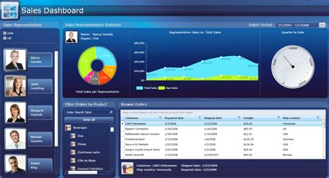 xaml layout sles telerik sales dashboard demo for silverlight and wpf