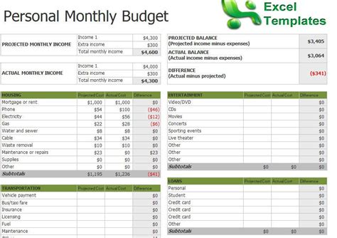 Basic Income And Expenses Spreadsheet Visiteedith Sheet Excel Income Expense Template