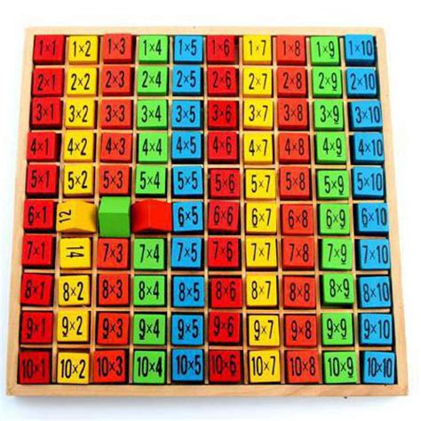 printable multiplication jigsaw puzzles compare prices on multiplication table free online