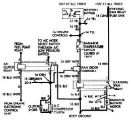 jeep 88 engine cooling fan circuit and wiring diagram