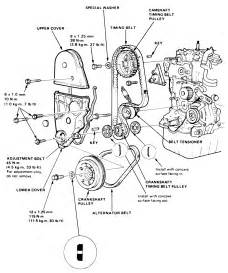 repair guides engine mechanical timing belt and