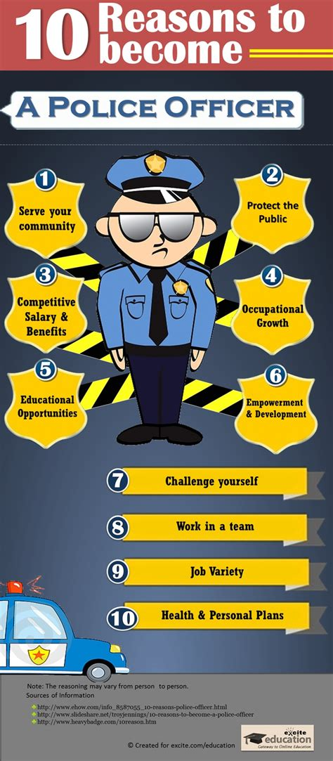 How To Become A Officer With A Criminal Record 17 Best Images About Criminal Justice On Education Cops And