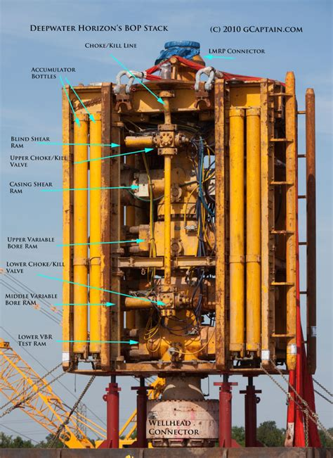 blowout offshore bop blowout 4 5 billion surge in orders for 400 ton