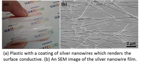 transparent thin inductor highly transparent electrodes for organic light emitting diode based displays 28 images