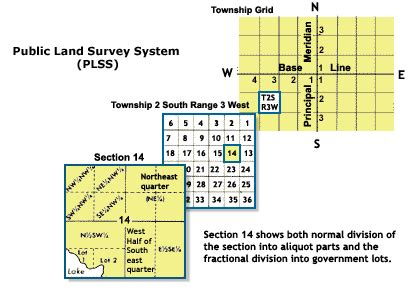 how to read section township range map the public land survey system plss