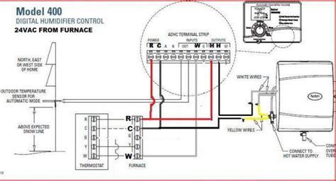 honeywell humidistat wiring diagrams get free image