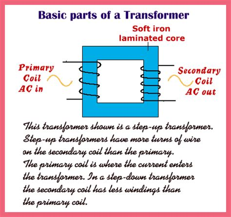 diode kiprok 35 transformer inductance primary secondary 28 images chapter 8 generation of electricity