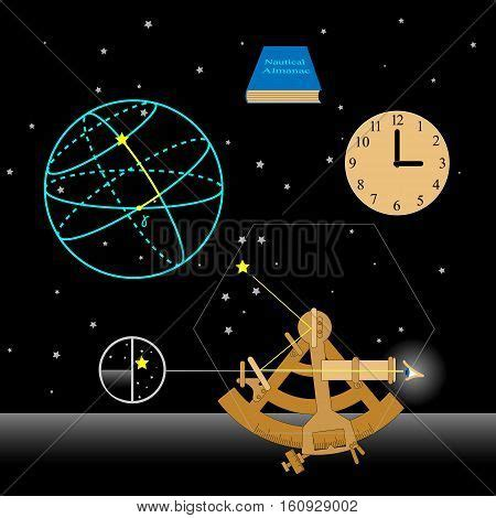 sextant stars sextant images stock photos illustrations bigstock