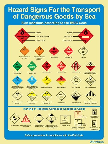 Lu Hazard Motor hazard symbol description driverlayer search engine