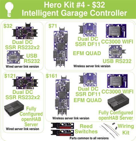 engimusing diy home automation modules are managed with