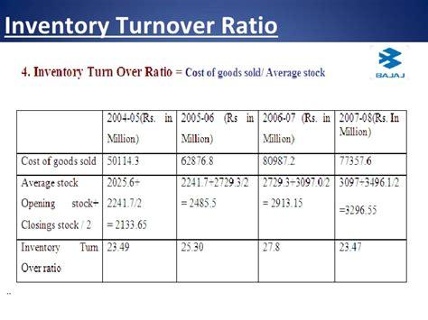 bajaj finance stock price bajaj auto price finance aftermarket sights