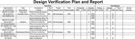 design verification form you make it i break it disher