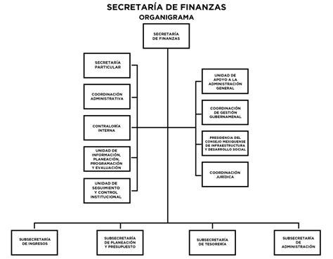 tenencia df multas infracciones secretaria de finanzas share the finanzas df gob mx infracciones pago de tenencia