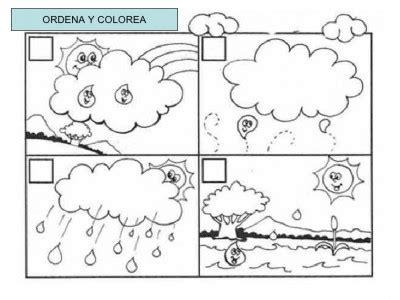 el ciclo del agua para ninos ciclo del agua 2 cuadernillos y fichas para infantil y