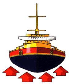 xq un barco no se hunde 191 porqu 233 los barcos de acero no se hunden videos chicas