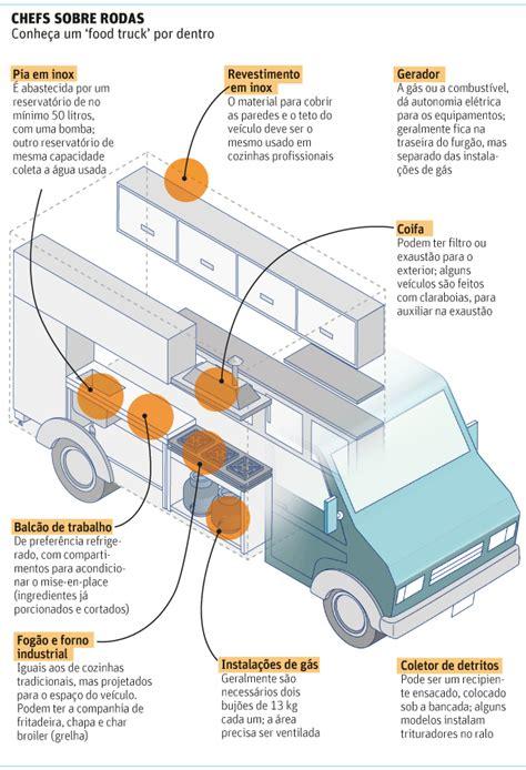 tamanho layout mobile febre da comida de rua ganha for 231 a em s 227 o paulo com