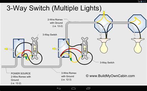 strat wiring diagram 3 way switch wiring diagram 2018