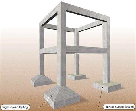 Types Of House Foundations buildinghow gt products gt books gt volume a gt the structural