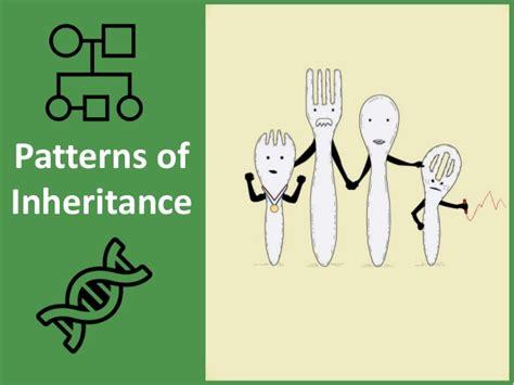 pattern of inheritance patterns of inheritance
