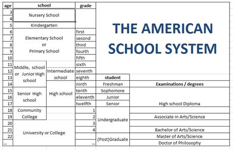 can america s schools be saved how the ideology of american education is destroying it books us school system