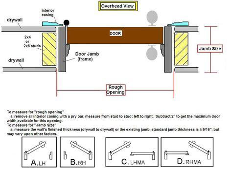 prehung door rough openings tyresc