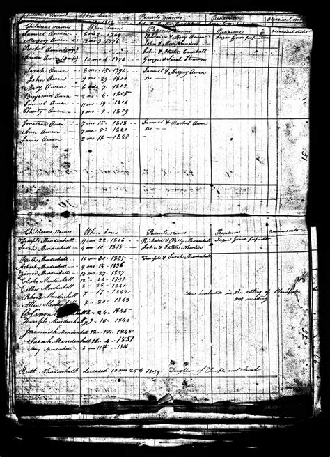 Quaker Birth Records Quaker Records For Birth And Deaths Sam Owen Family