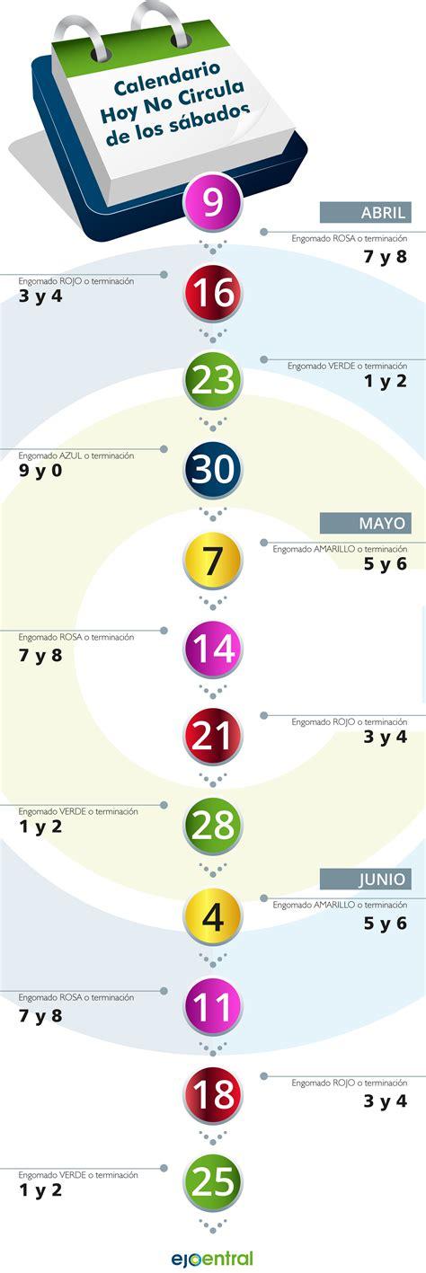 calendario contingencia fase 1 calendario hoy no circula contingencia fase 1
