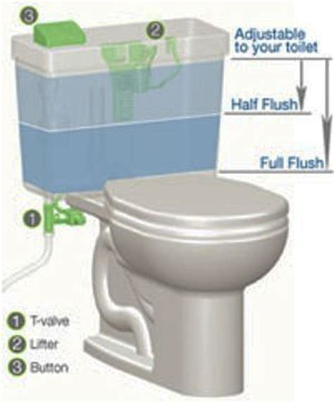 what is a eco toilet house cleaning green house cleaning orange county california